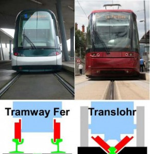 tramsysteme